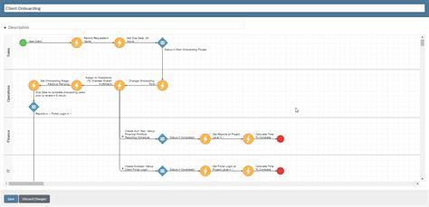 visual workflows workflow processes