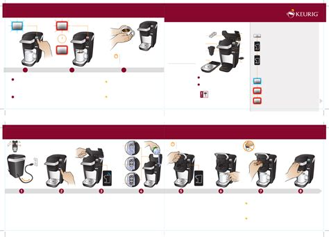 Keurig Coffeemaker 60 201173 000 User Guide   ManualsOnline.com