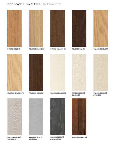 idee per decorare porte interne simple essenze legno with colori per porte interne