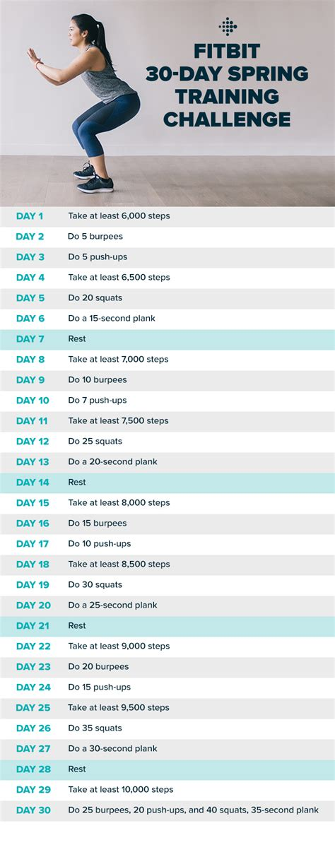 fitbit s 30 day challenge is here who s in