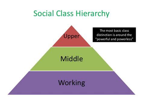 socialization class lecture 6 social class