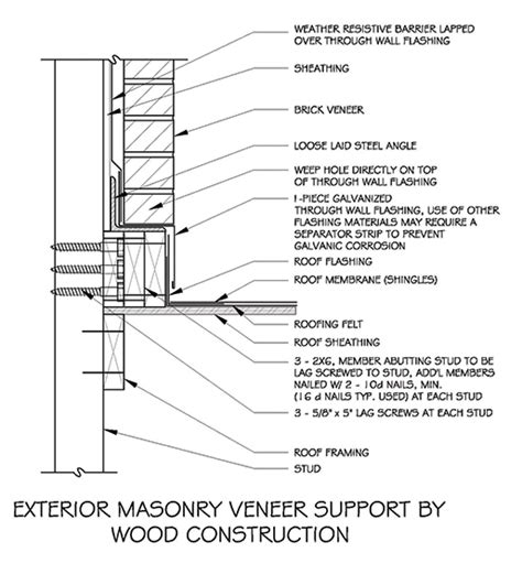 exterior wall section detail flashing roof wall intersections masonry magazine