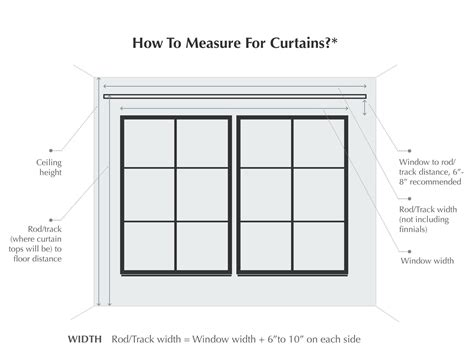 How To Measure For Curtains Custom Made Curtain Size Vs