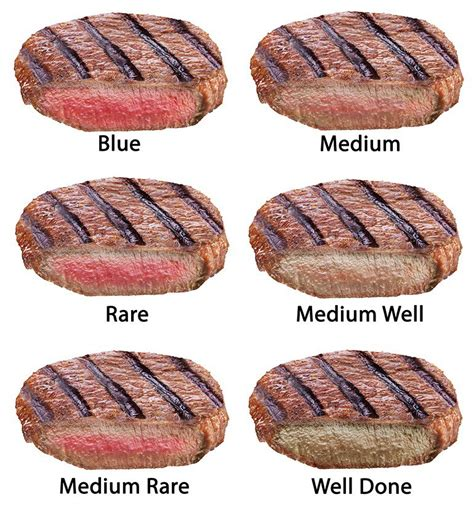 how to cook steak medium rare the secrets you need to know to get that juicy goodness