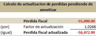 actualizacion de perdidas fiscales 2016 p 233 rdidas fiscales ruiz consultores ruiz consultores