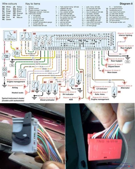 renault scenic wiring diagram 29 wiring diagram images