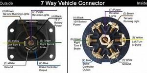 2000 chevy silverado trailer wiring diagram image gallery 2000 chevy silverado trailer wiring diagram collections