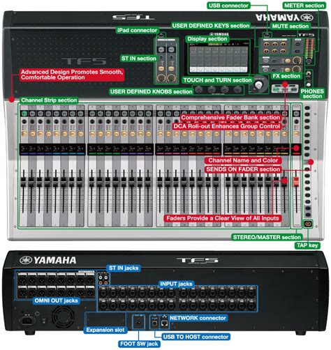 Mixer Digital Yamaha Tf tf series mixers products yamaha autos post