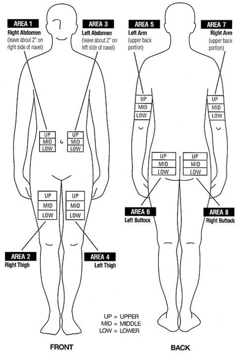 printable lovenox instructions needle length subcutaneous injection sites diagram needle