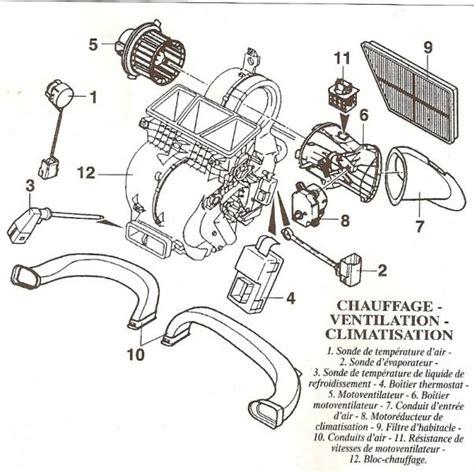 Casque Anti Bruit 206 by Radiateur Schema Chauffage Bruit Climatisation 206 Hdi