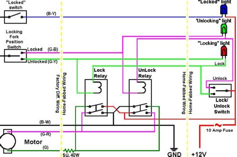 difflock view topic difflock wiring