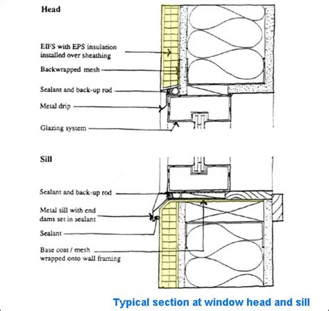 stucco wall section eifs wall section related keywords eifs wall section