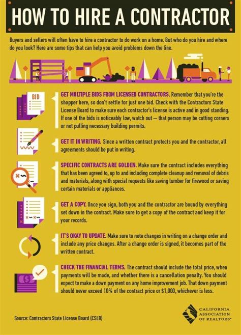 check out our infographic on how to hire a contractor we