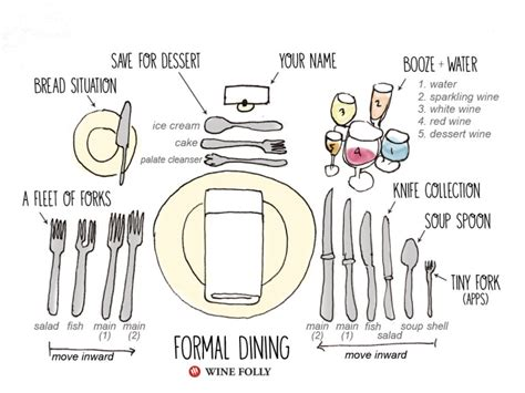 formal dinner setting deconstructing a wine dinner from starters to dessert