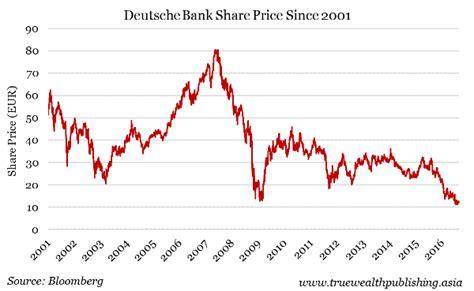 deutsche bank störung deutsche bank una nave che sta affondando deutsche bank