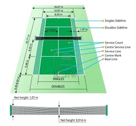 tennis court diagram with measurements diagram tennis court diagram with measurements