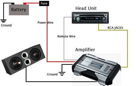 Speaker Aktif Targa car audio lifier instalation guide schematic diagram
