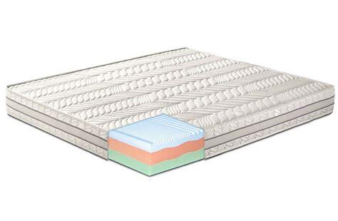 vendita materasso vendita materassi memory roma fedelflex