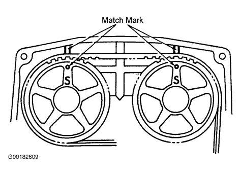 holden viva timing belt diagram 1993 toyota mr2 serpentine belt routing and timing belt