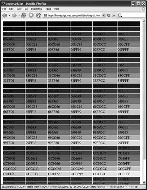 simon whatley web safe colour charts web safe color chart html 28 images morris leffel web
