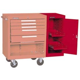 tool boxes storage organization chests roller