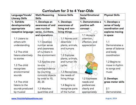 Curriculum For Ages 3 4 4 Year Lesson Plan Template