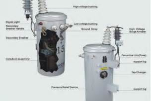electrical pole transformer diagram wedocable