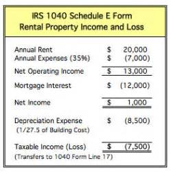 rental property income statement template do you understand income tax considerations of rental