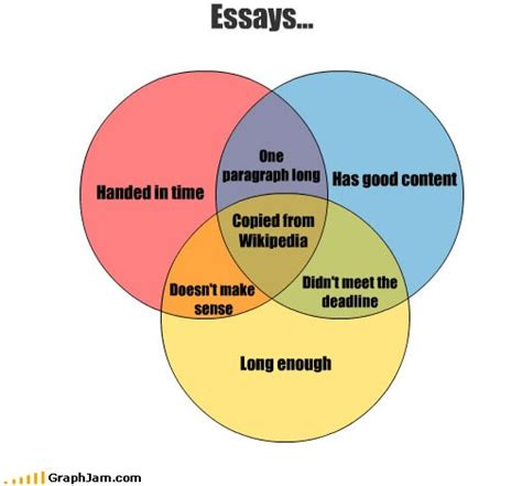 Essay Memes - writing the doc is in page 3