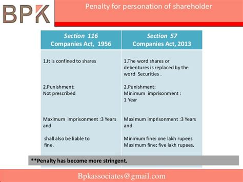 section 94 of companies act ppt on company law2