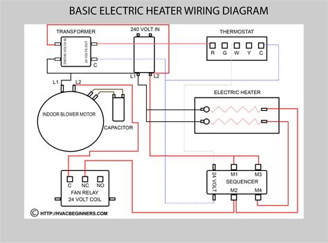 payne electric furnace wiring diagram autos post