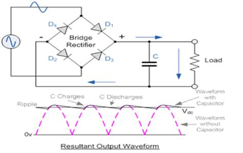 diode function in dc circuit electrical electronics engineering how can one design a rectify circuit with mosfet op a
