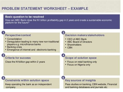 problem statement template problem solving