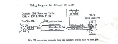 garmin charger wiring diagram wiring diagram manual