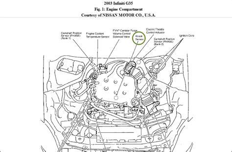 2003 infiniti g35 engine diagram wiring diagrams