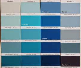 Deco salon bleu et gris peinture salon couleurs pour peindre le