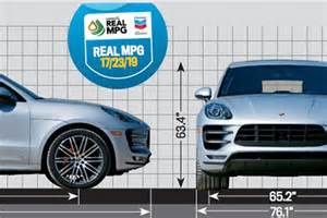 Porsche Macan Dimensions 2015 Porsche Macan Turbo Dimensions Photo 228