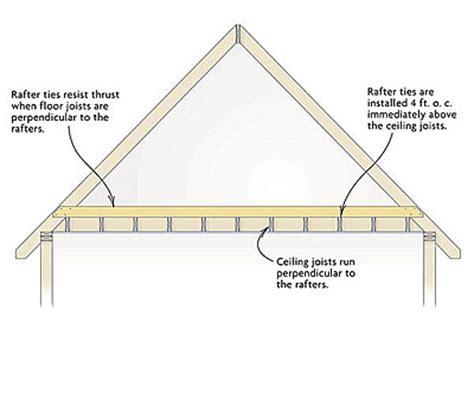 ceiling joist definition rafter ties vs collar ties homebuilding