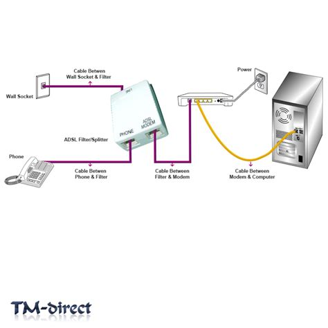 telephone rj11 splitter wiring diagram wall wiring