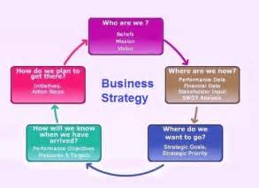 business strategy examples tasko consulting