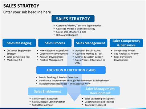 Sales Strategy Powerpoint Template Sketchbubble Sales And Marketing Strategy Template