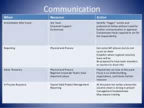 emergency protocol template business emergency response plan exle emergency family