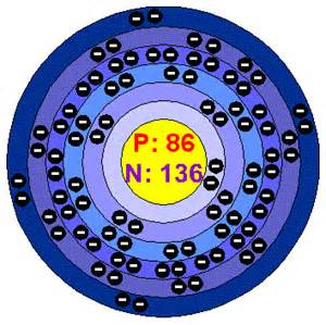 Germanium Number Of Protons Ptable Germanium