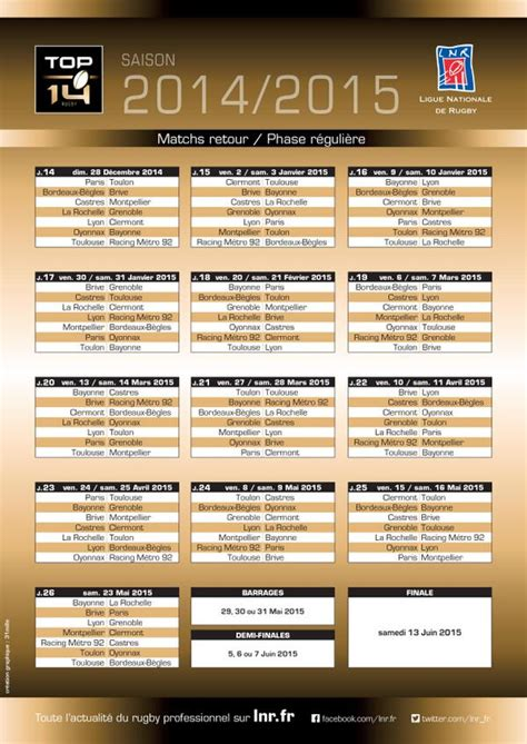 Rugby 7 Calendrier Rugby Top 14 Le Calendrier Du Top 14 2014 2015 Rugby