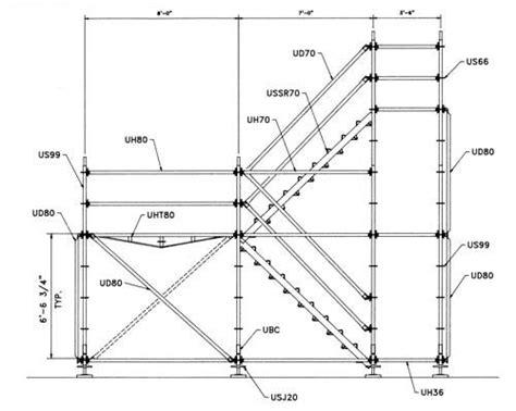 scaffold parts diagram scaffold diagram search framework