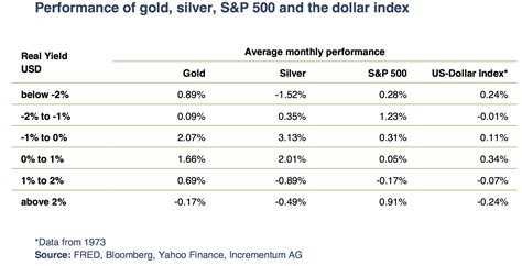gold will stand when the next global financial crisis
