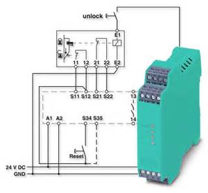safety relays how and where safety relays work