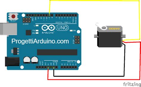 tutorial arduino servo 5 servo e arduino progetti arduino