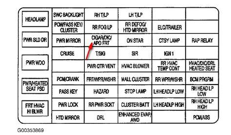 2004 chevy venture fuse box diagram fuse box diagrams 2001 chevy venture html autos weblog