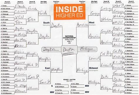 funny bracket names ncaa basketball funny march madness pool names newhairstylesformen2014 com